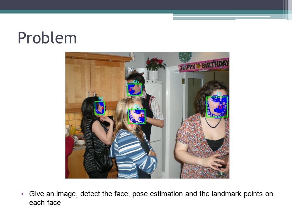 Problem Give an image, detect the face, pose estimation and the landmark points on each face