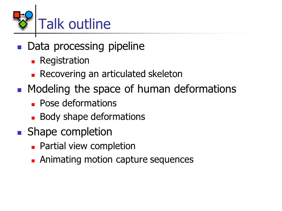 Modeling the Shape of People from 3D Range Scans - ppt video online