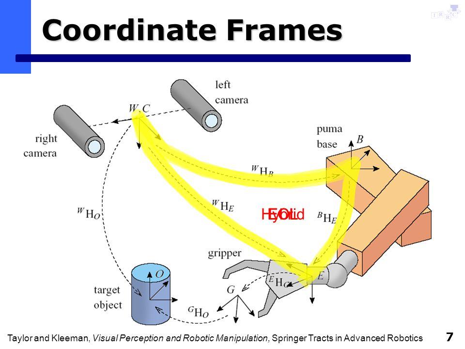 7 Coordinate Frames Eol Ecl Hybrid