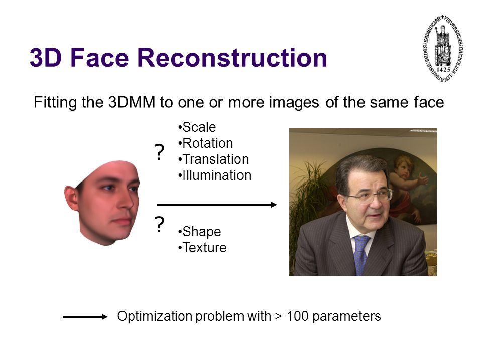 3D Face Modeling Michaël De Smet  - ppt video online download