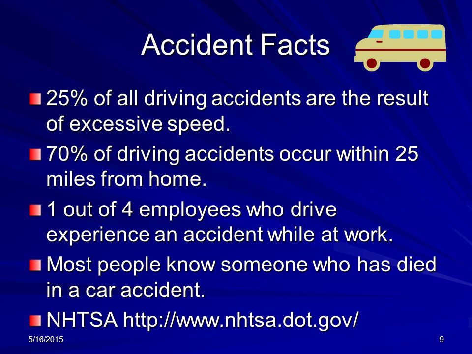 Accident Facts 25% of all driving accidents are the result of excessive speed. 70% of driving accidents occur within 25 miles from home.