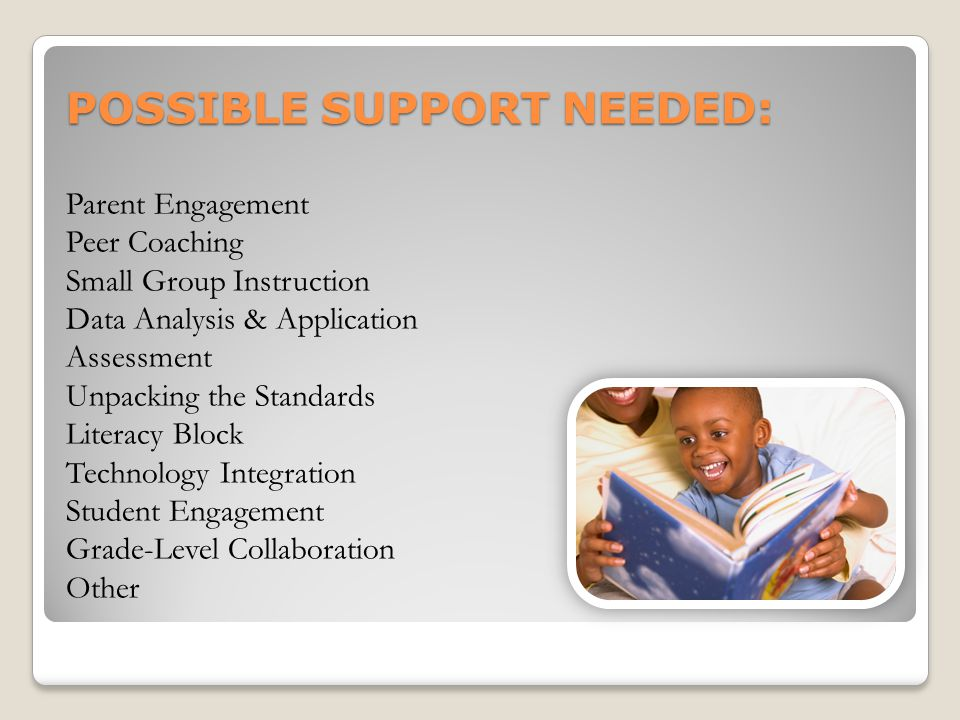POSSIBLE SUPPORT NEEDED: Parent Engagement Peer Coaching Small Group Instruction Data Analysis & Application Assessment Unpacking the Standards Literacy Block Technology Integration Student Engagement Grade-Level Collaboration Other