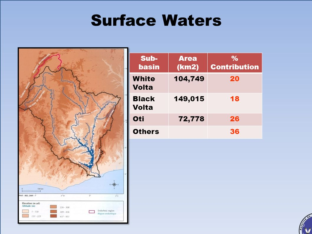 Surface Waters Sub-basin Area (km2) % Contribution White Volta 104,749