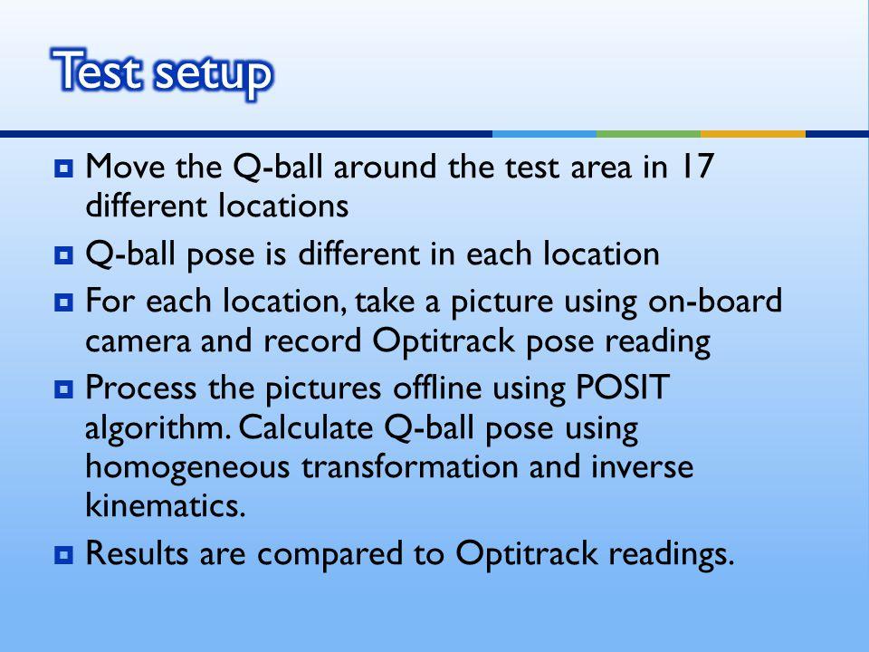 UAV pose estimation using POSIT algorithm - ppt video online