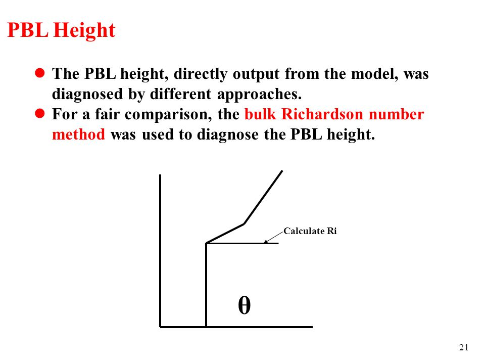 PBL Height The PBL height, directly output from the model, was diagnosed by different approaches.
