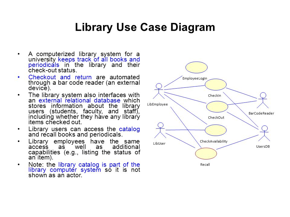 Library Use Case Diagram