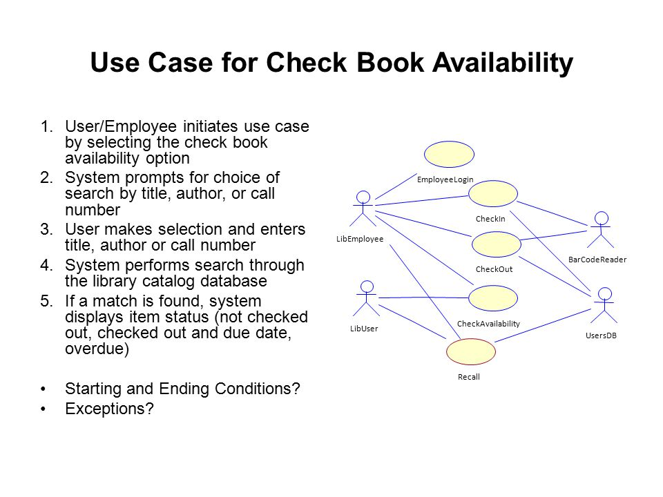 Use Case for Check Book Availability