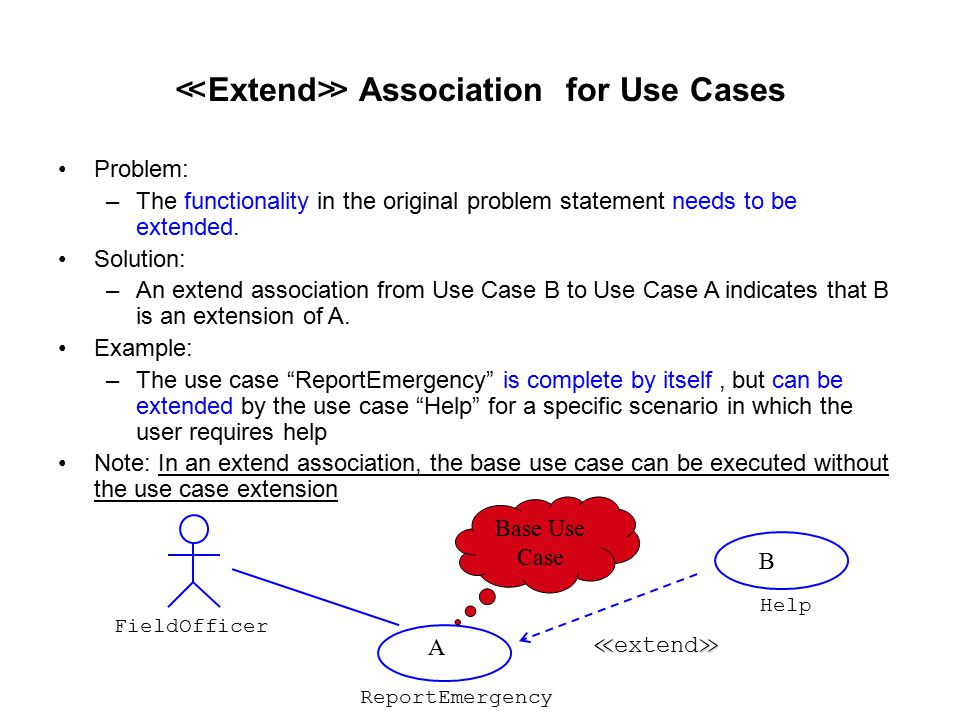 ≪Extend≫ Association for Use Cases
