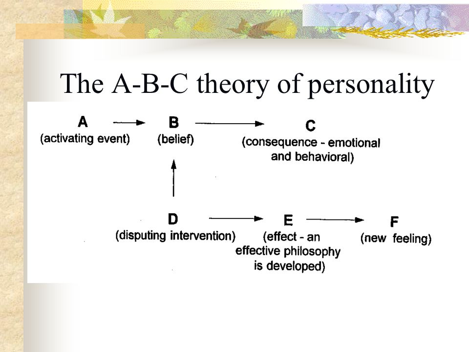 Theory and Practice of Counseling and Psychotherapy - ppt