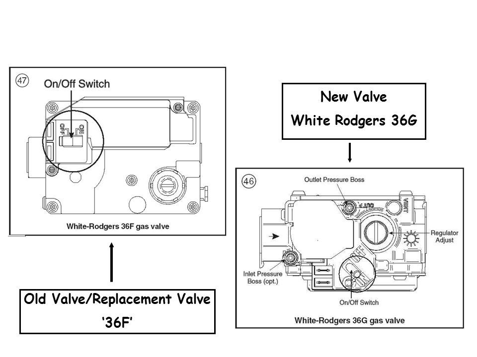 white rodgers gas valve wiring diagram 36e reveolution of wiring natural gas valve parts diagram 36 g gas valve ppt download rh slideplayer com valve white gas rodgers 36c36c84 white rodgers gas valves universal