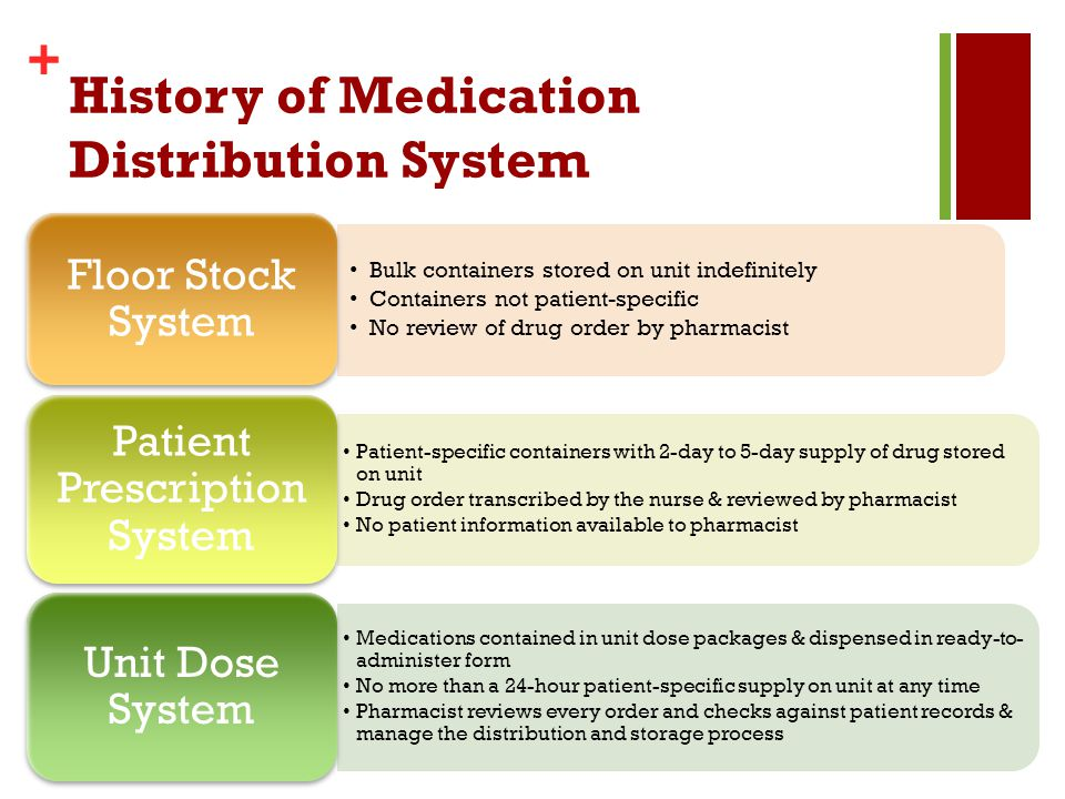History of Medication Distribution System