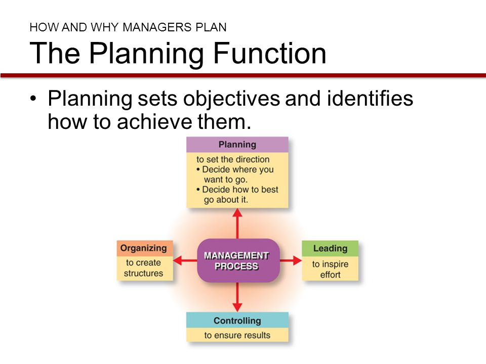 what is planning and its function?