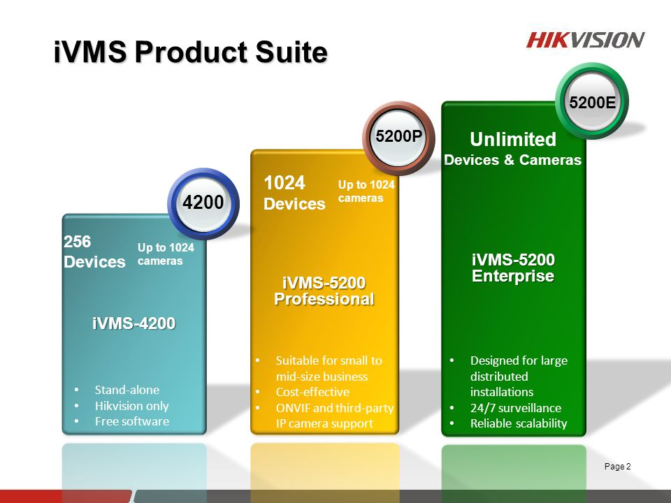 Ivms-5200 professional torrent