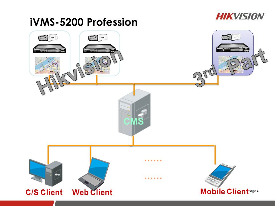 ivms 5200 price
