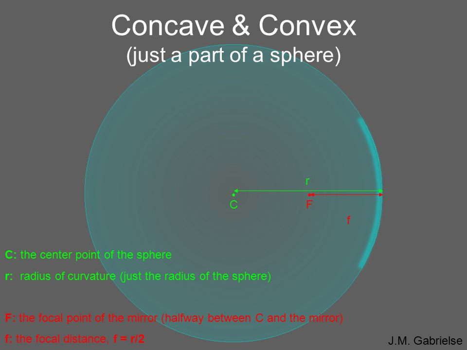 Concave & Convex (just a part of a sphere)