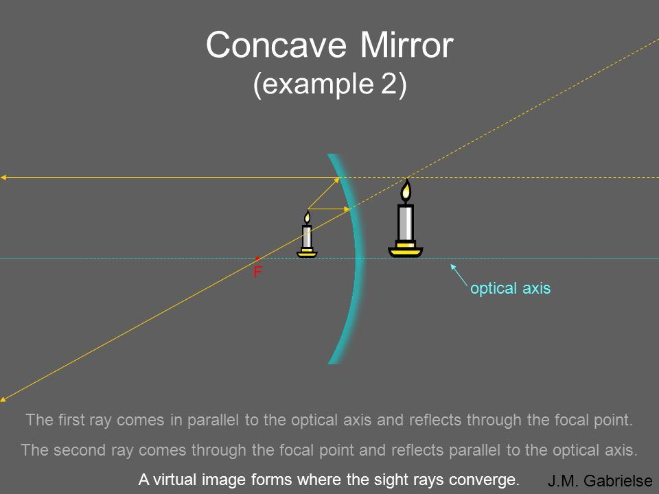 Concave Mirror (example 2)