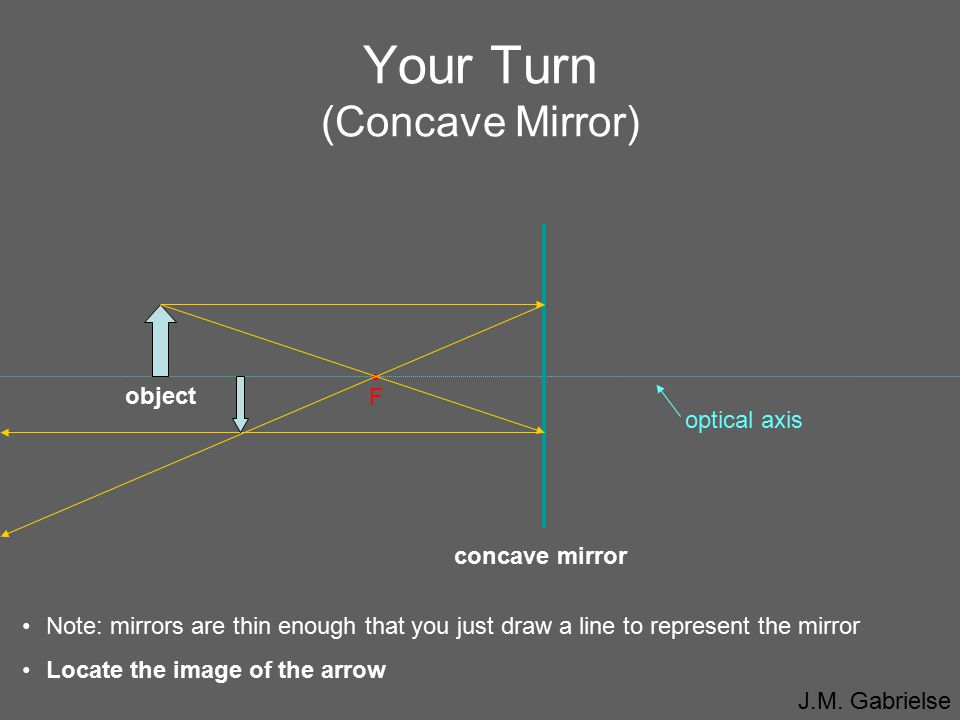 Your Turn (Concave Mirror)