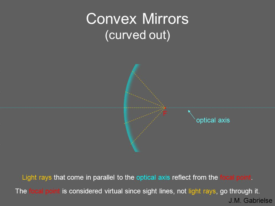 Convex Mirrors (curved out)