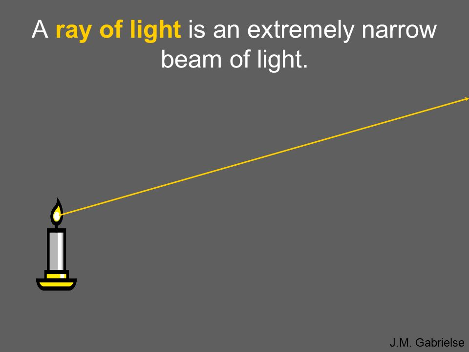A ray of light is an extremely narrow beam of light.