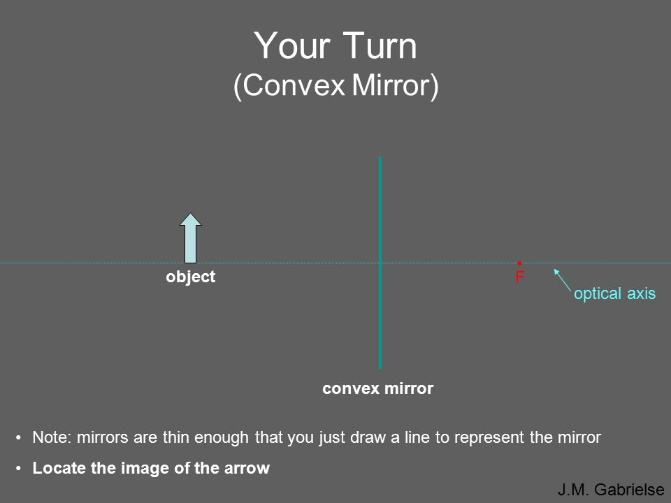 Your Turn (Convex Mirror)