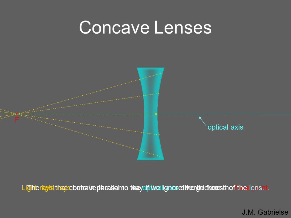 Concave Lenses optical axis F •