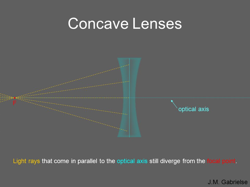Concave Lenses F • optical axis
