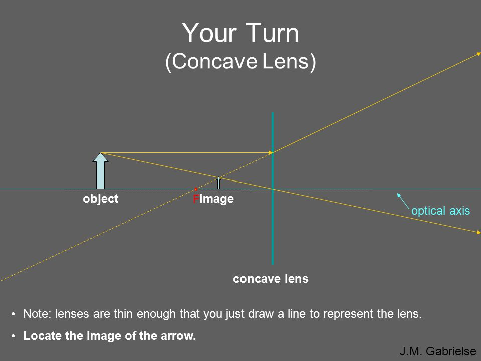 Your Turn (Concave Lens)
