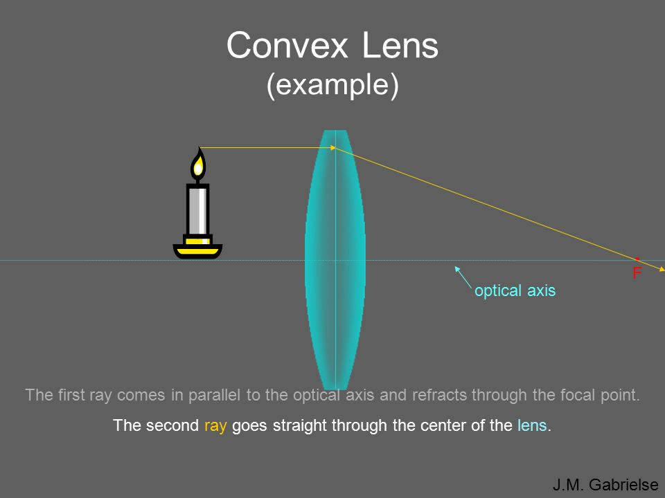 The second ray goes straight through the center of the lens.