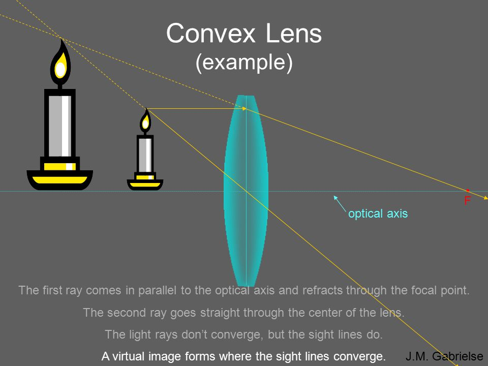 Convex Lens (example) • F optical axis