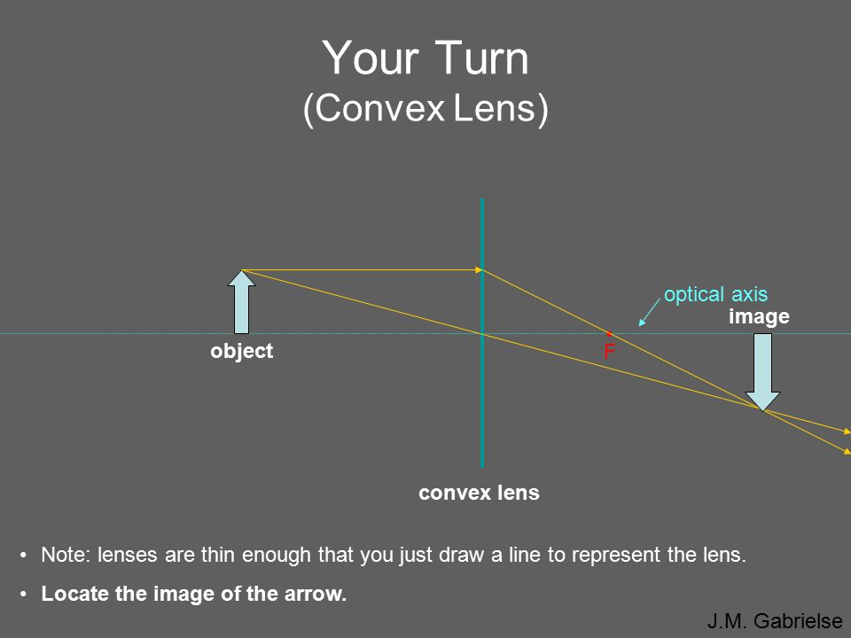 Your Turn (Convex Lens)