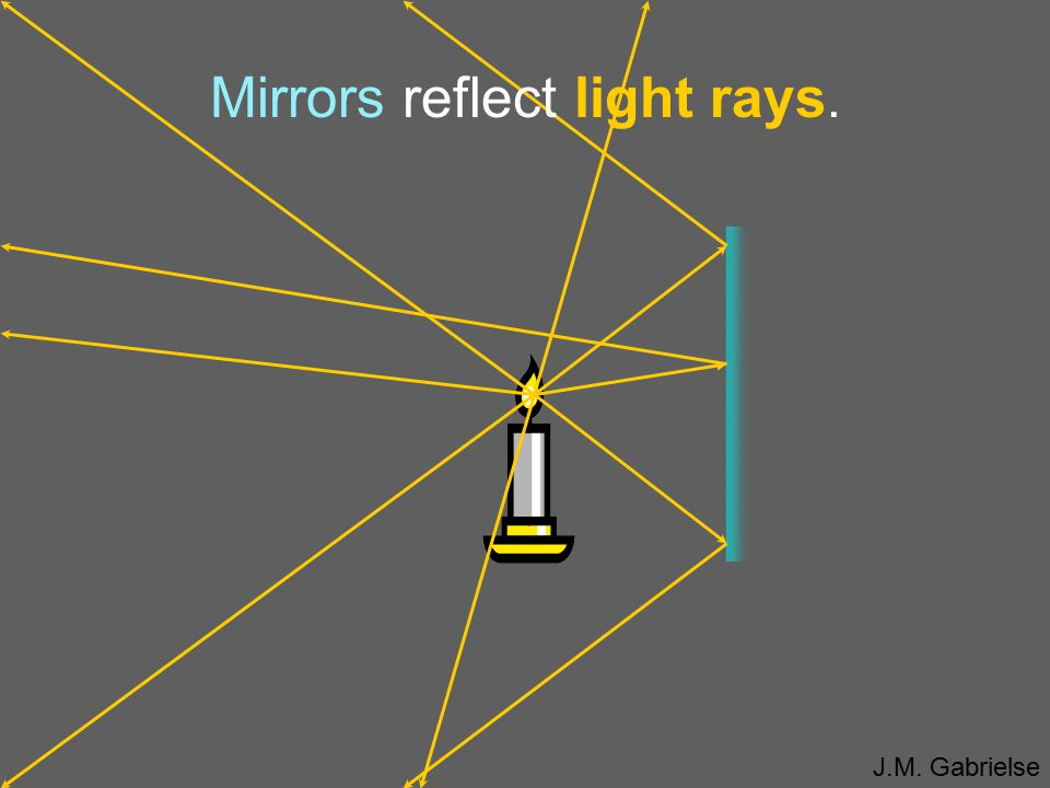 Mirrors reflect light rays.