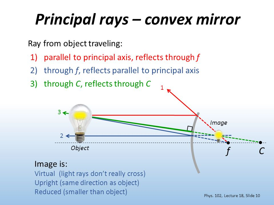 Phys 102 Lecture 18 Spherical Mirrors Ppt Video Online Download