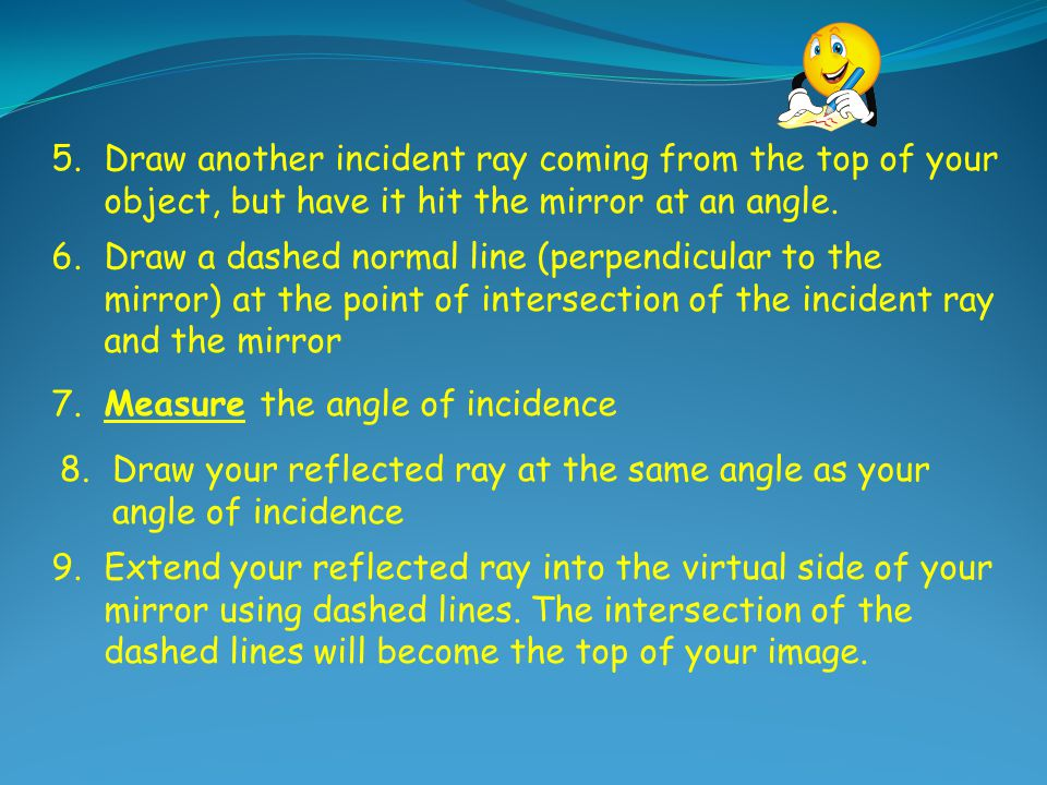 5. Draw another incident ray coming from the top of your object, but have it hit the mirror at an angle.