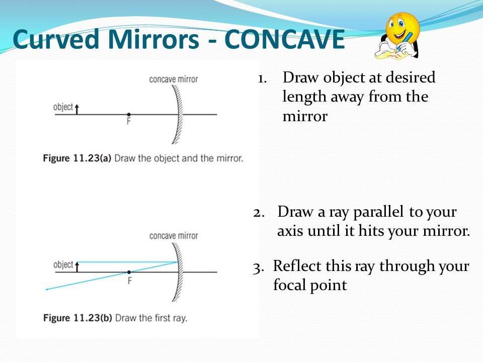 Curved Mirrors - CONCAVE
