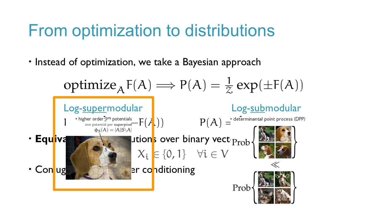 From optimization to distributions