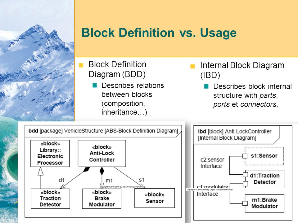 From sysml to uml does sysml improve software components design in a 37 block definition ccuart Choice Image