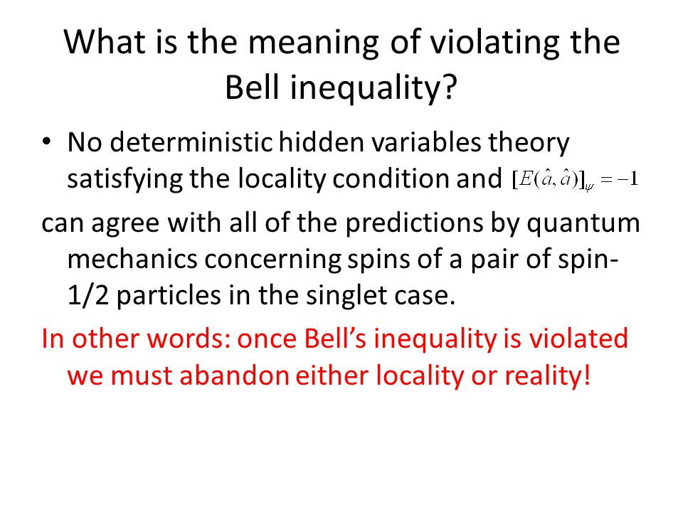 What is the meaning of violating the Bell inequality