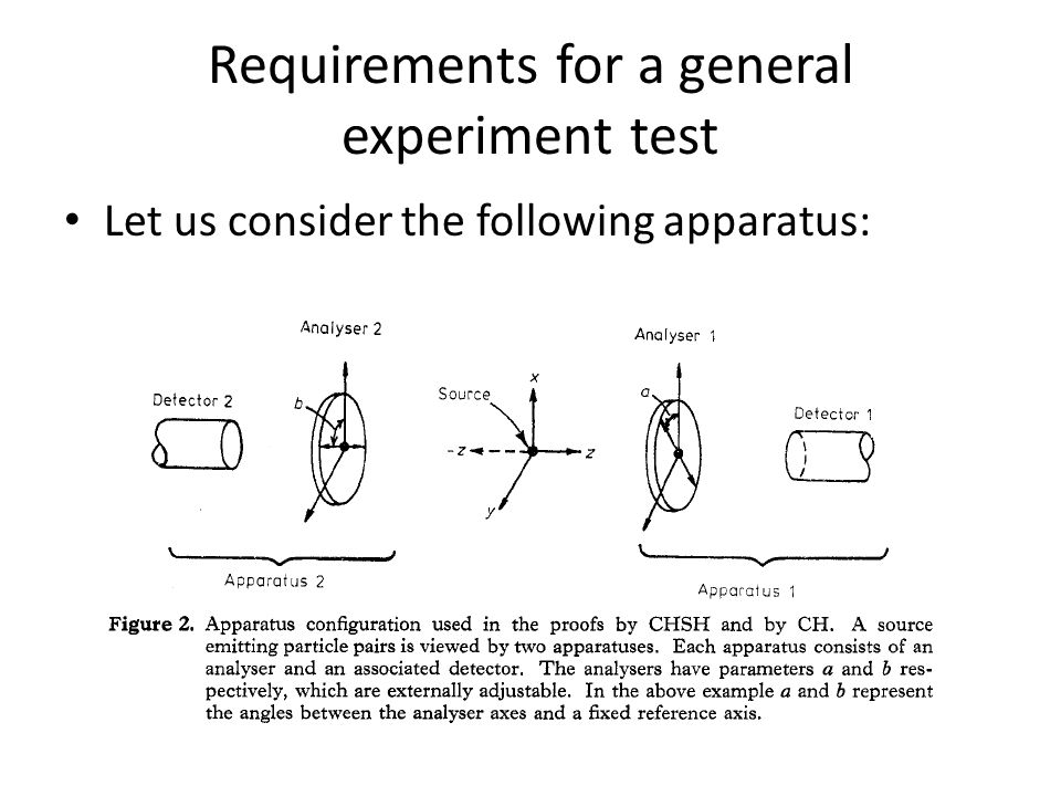 Requirements for a general experiment test