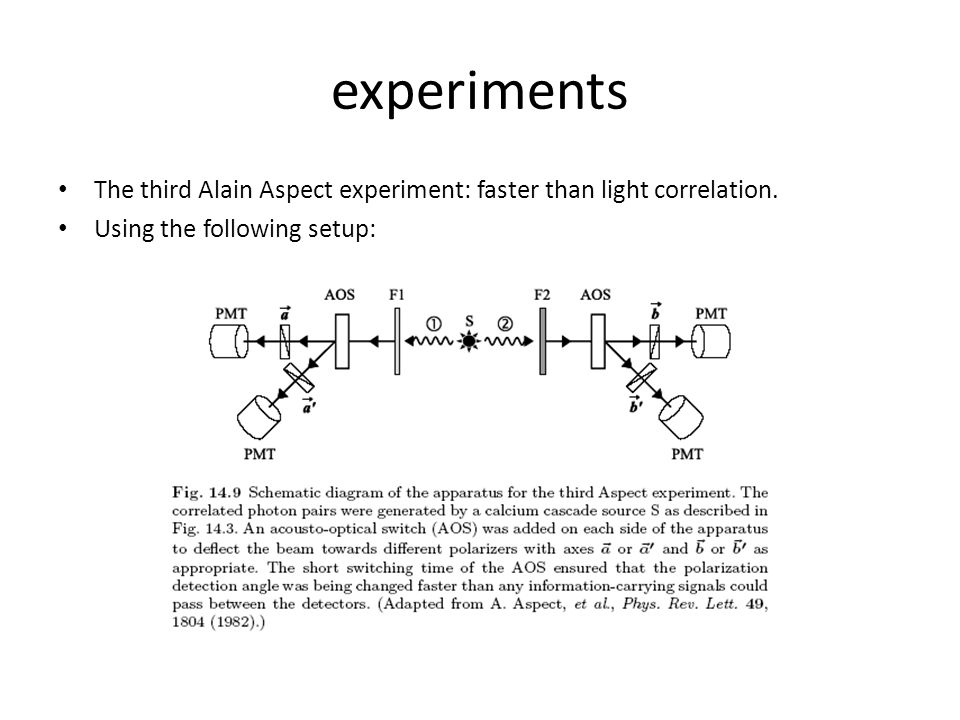 experiments The third Alain Aspect experiment: faster than light correlation.