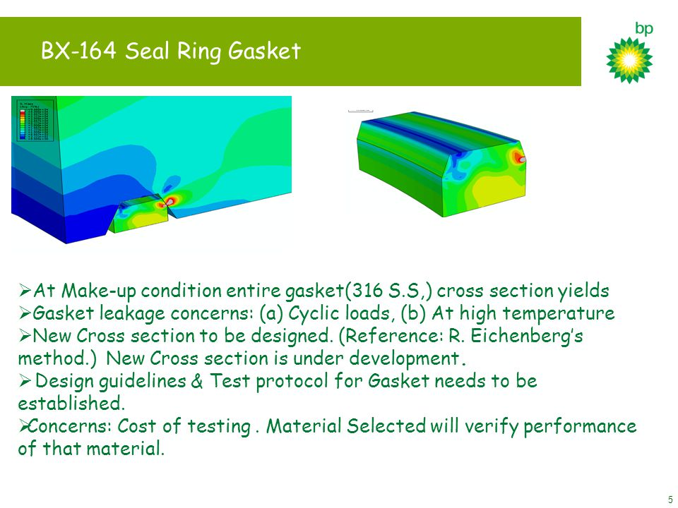 API 20K Flange Design Task Group API SC6 Task Group - ppt video