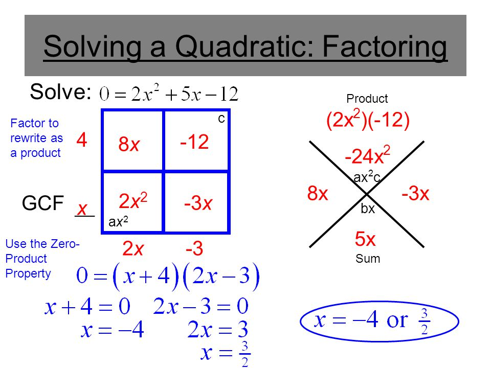 Using The Zeroproduct Property To Solve A Quadratic Ppt Download. 4 Solving A Quadratic Factoring. Worksheet. Solving Quadratics Using Zero Product Property Worksheet At Clickcart.co
