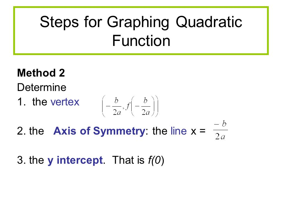 Steps for Graphing Quadratic Function