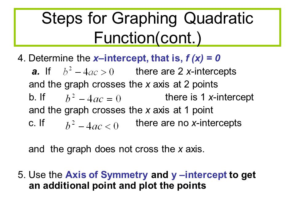Steps for Graphing Quadratic Function(cont.)
