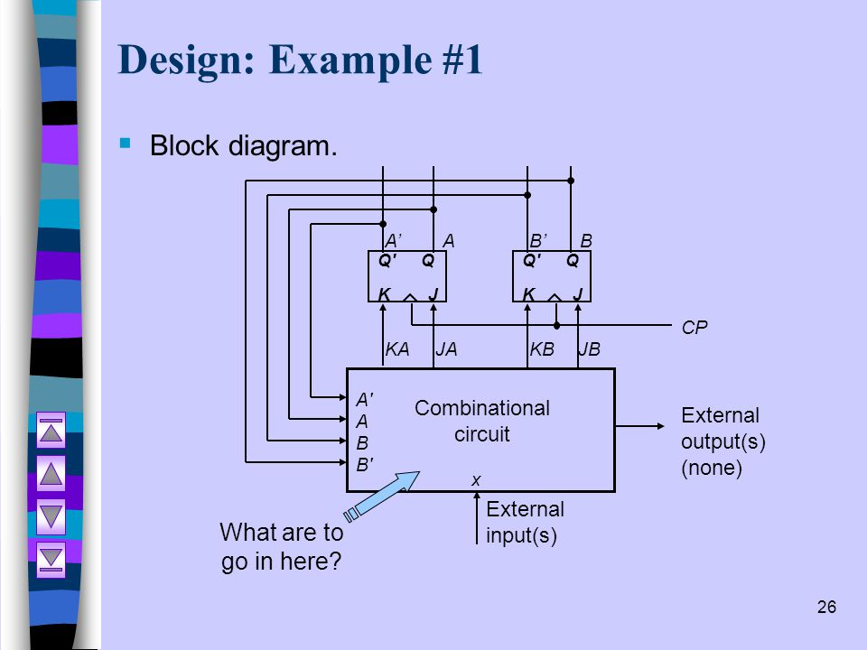 Block Diagram Design on circuit diagram, piping and instrumentation diagram, design charts, bond graph, design state diagrams, control flow diagram, design block patterns, design sequence diagrams, design block letters, design schematics, data flow diagram, function block diagram, constellation diagram, functional flow block diagram, one-line diagram, system context diagram, design manuals,
