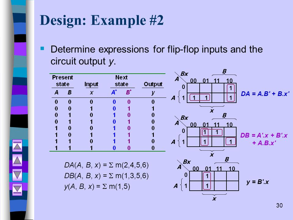 sequential logic design with flip-flops