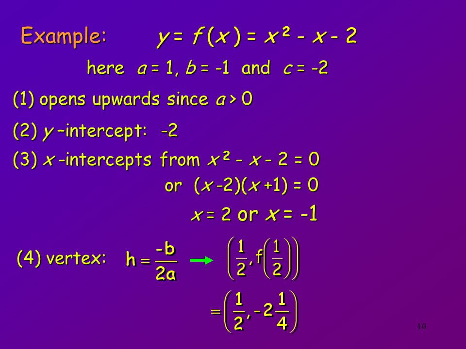 Example: y = f (x ) = x 2 - x - 2 here a = 1, b = -1 and c = -2