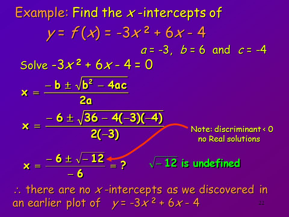 Example: Find the x -intercepts of y = f (x) = -3x 2 + 6x - 4