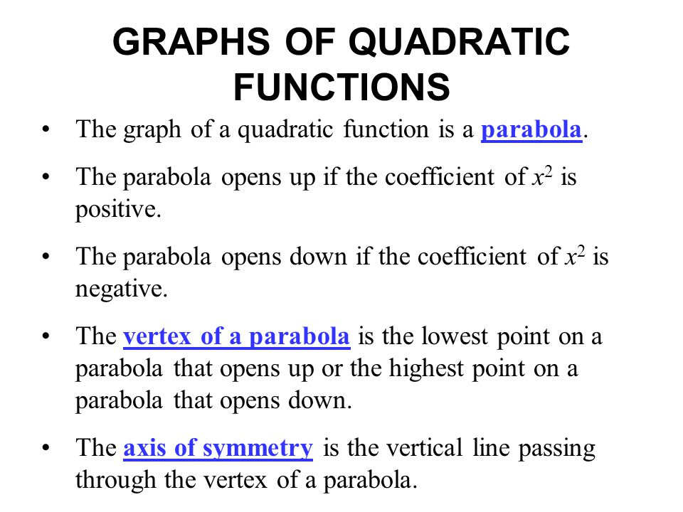 GRAPHS OF QUADRATIC FUNCTIONS