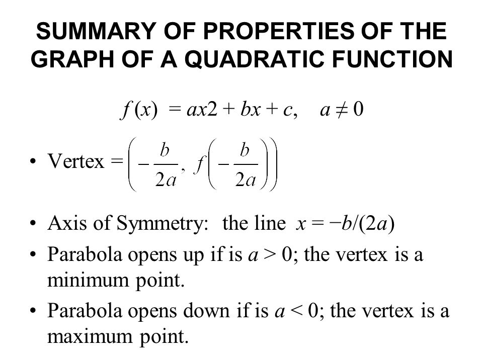 SUMMARY OF PROPERTIES OF THE GRAPH OF A QUADRATIC FUNCTION
