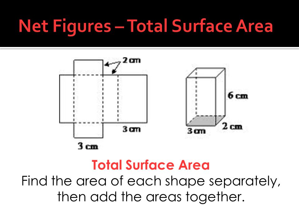 Net Figures – Total Surface Area